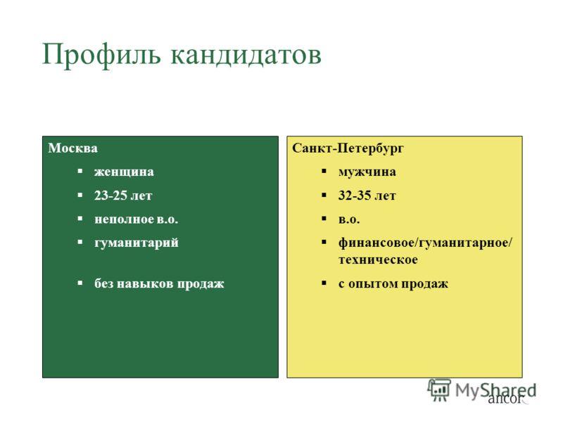 Профиль кандидатов Москва женщина 23-25 лет неполное в.о. гуманитарий без навыков продаж Санкт-Петербург мужчина 32-35 лет в.о. финансовое/гуманитарное/ техническое с опытом продаж