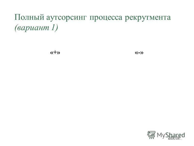 Полный аутсорсинг процесса рекрутмента (вариант 1) «+»«-»
