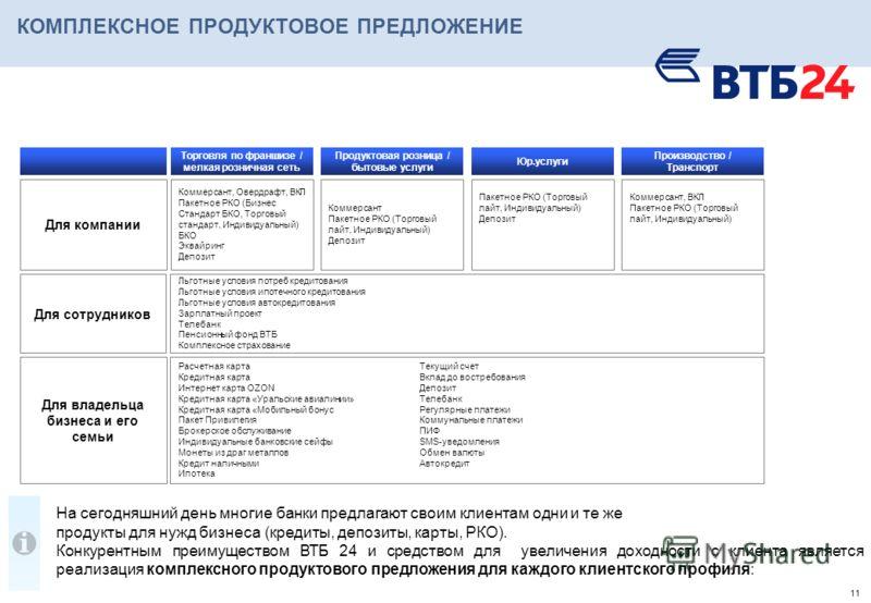 втб кредит на 7 лет массаж Димитровграде