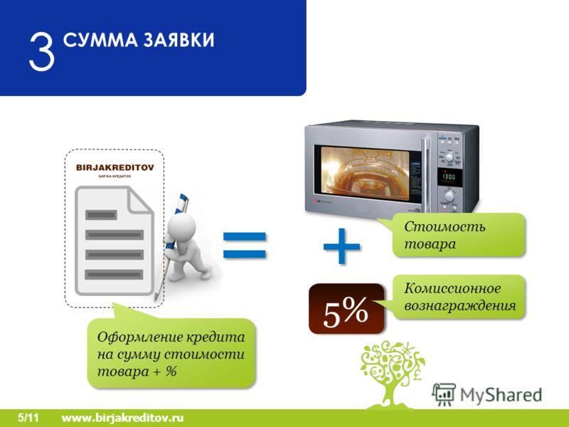 5/11 www.birjakreditov.ru 5% СУММА ЗАЯВКИ 3 Стоимость товара Стоимость товара Комиссионное вознаграждения Комиссионное вознаграждения Оформление кредита на сумму стоимости товара + %