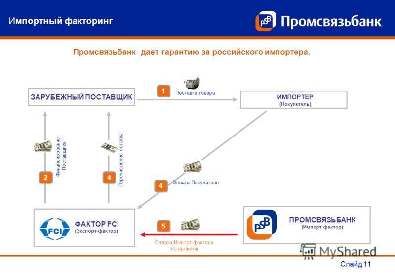 Слайд 11 1 4 ЗАРУБЕЖНЫЙ ПОСТАВЩИК ПРОМСВЯЗЬБАНК (Импорт-фактор) 5 ФАКТОР FCI (Экспорт-фактор) ИМПОРТЕР (Покупатель) Импортный факторинг Промсвязьбанк дает гарантию за российского импортера. Оплата Импорт-фактора по гарантии Поставка товара Оплата Пок