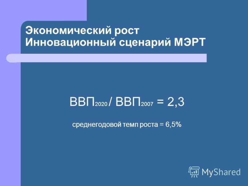 ВВП 2020 / ВВП 2007 = 2,3 среднегодовой темп роста = 6,5% Экономический рост Инновационный сценарий МЭРТ