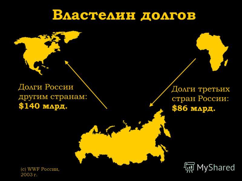 (с) WWF России, 2003 г. Долги России другим странам: $140 млрд. Властелин долгов Долги третьих стран России: $86 млрд.
