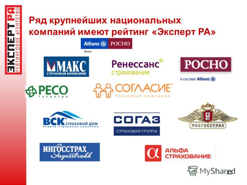 22 Ряд крупнейших национальных компаний имеют рейтинг «Эксперт РА»