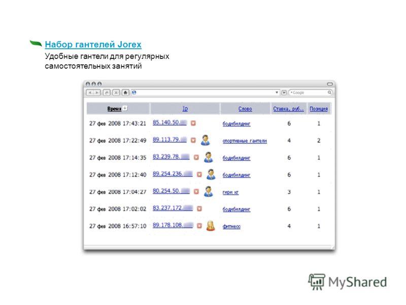 Использование демографии ЦА Набор гантелей Jorex Удобные гантели для регулярных самостоятельных занятий 15