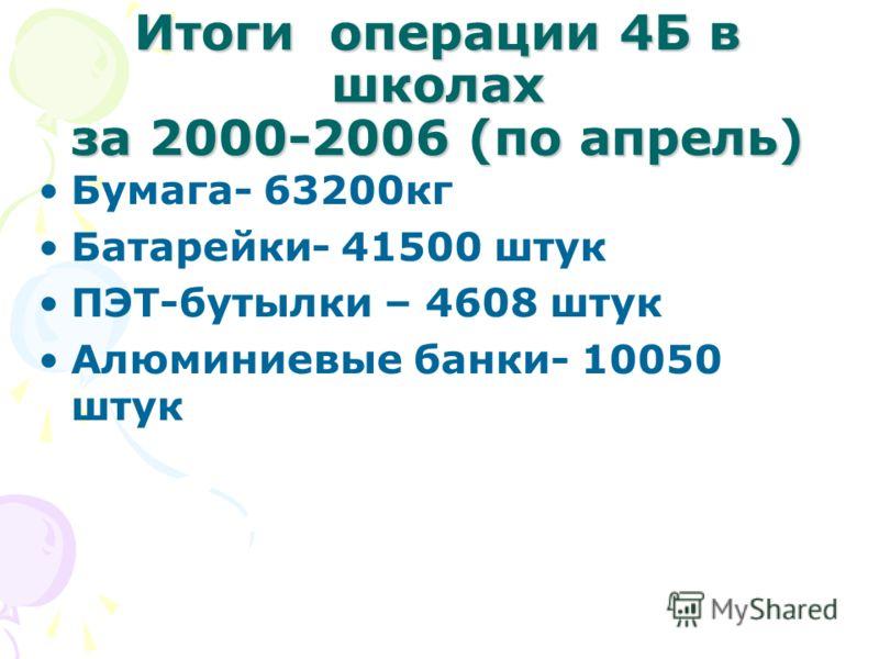 Итоги операции 4Б в школах за 2000-2006 (по апрель) Бумага- 63200кг Батарейки- 41500 штук ПЭТ-бутылки – 4608 штук Алюминиевые банки- 10050 штук