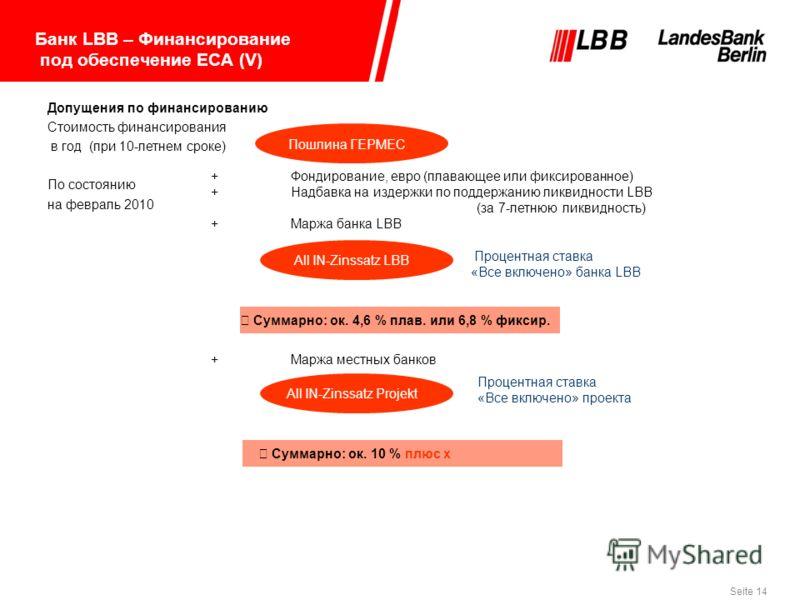 Seite 14 Пошлина ГЕРМЕС All IN-Zinssatz LBB All IN-Zinssatz Projekt Банк LBB – Финансирование под обеспечение ECA (V) Суммарно: ок. 4,6 % плав. или 6,8 % фиксир. Суммарно: ок. 10 % плюс x Допущения по финансированию Стоимость финансирования в год (пр