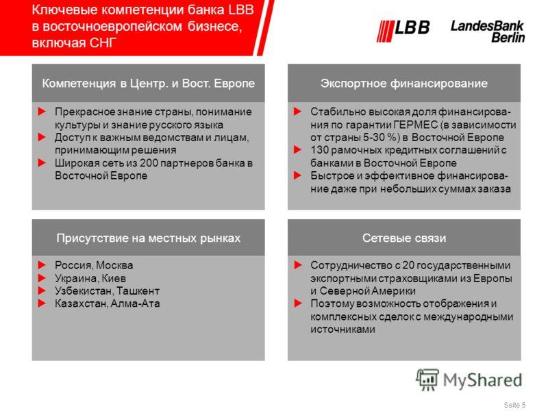 Seite 5 Ключевые компетенции банка LBB в восточноевропейском бизнесе, включая СНГ Прекрасное знание страны, понимание культуры и знание русского языка Доступ к важным ведомствам и лицам, принимающим решения Широкая сеть из 200 партнеров банка в Восто