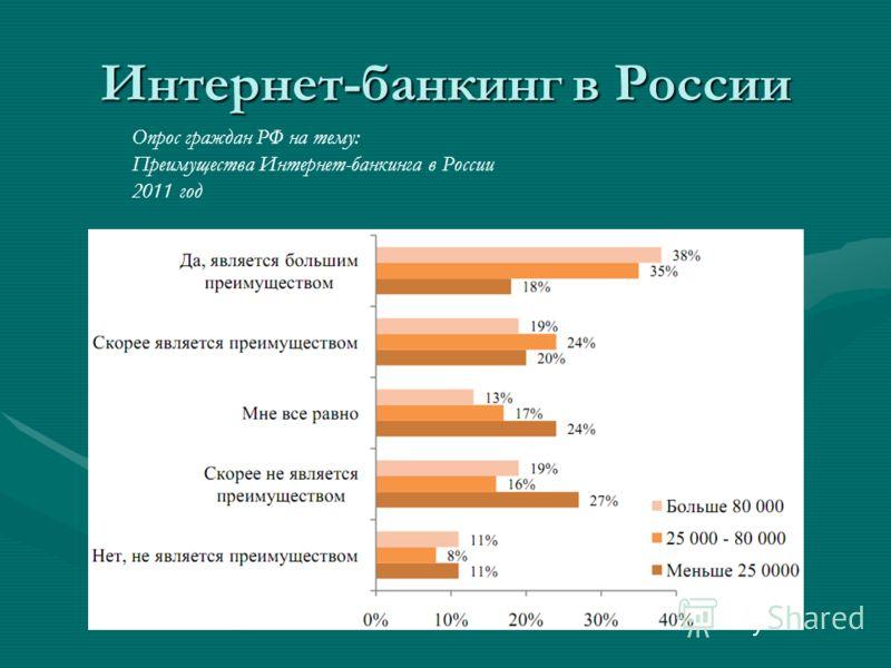 Интернет-банкинг в России Опрос граждан РФ на тему: Преимущества Интернет-банкинга в России 2011 год
