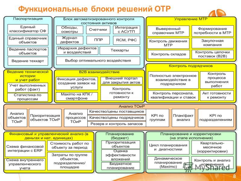 Функциональные блоки решений ОТР 8