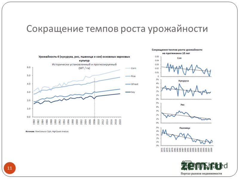 Сокращение темпов роста урожайности 11