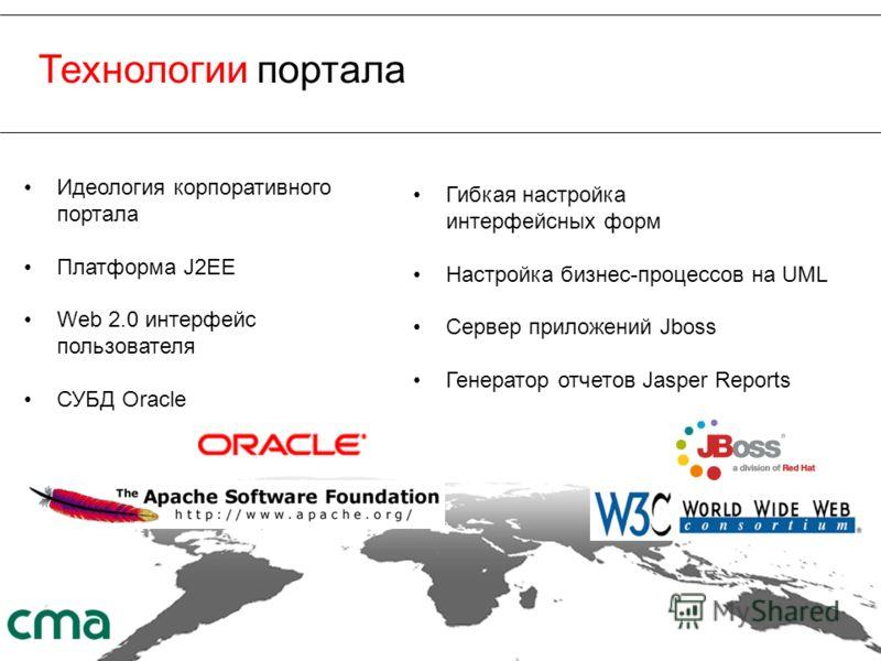 Идеология корпоративного портала Платформа J2EE Web 2.0 интерфейс пользователя СУБД Oracle Технологии портала Гибкая настройка интерфейсных форм Настройка бизнес-процессов на UML Сервер приложений Jboss Генератор отчетов Jasper Reports