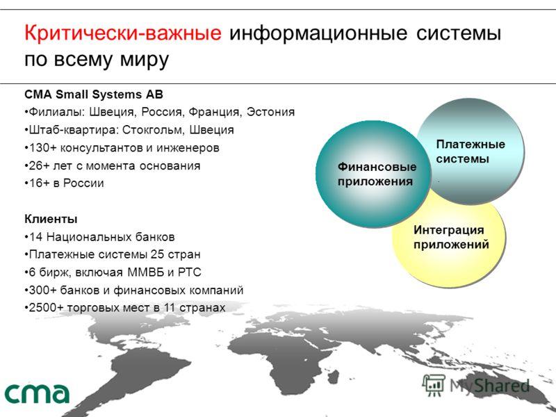 Критически-важные информационные системы по всему миру CMA Small Systems AB Филиалы: Швеция, Россия, Франция, Эстония Штаб-квартира: Стокгольм, Швеция 130+ консультантов и инженеров 26+ лет с момента основания 16+ в России Клиенты 14 Национальных бан