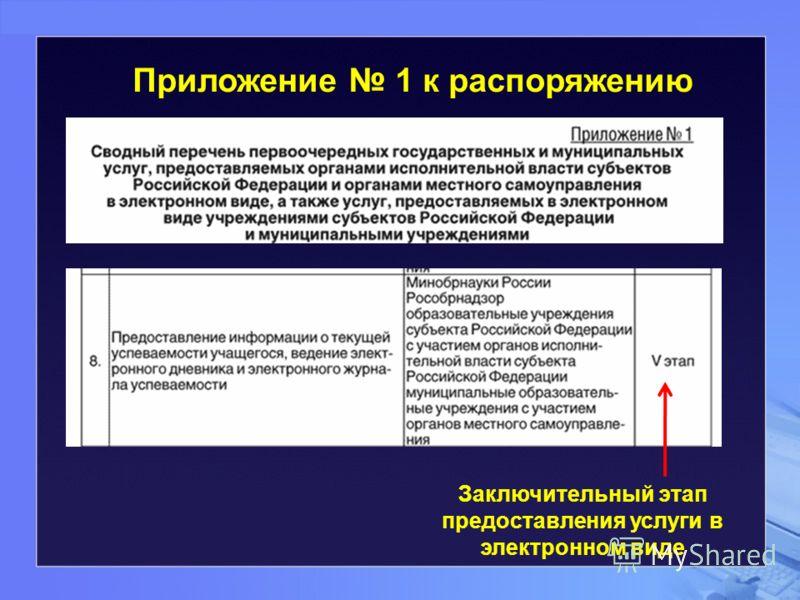 Приложение 1 к распоряжению Заключительный этап предоставления услуги в электронном виде
