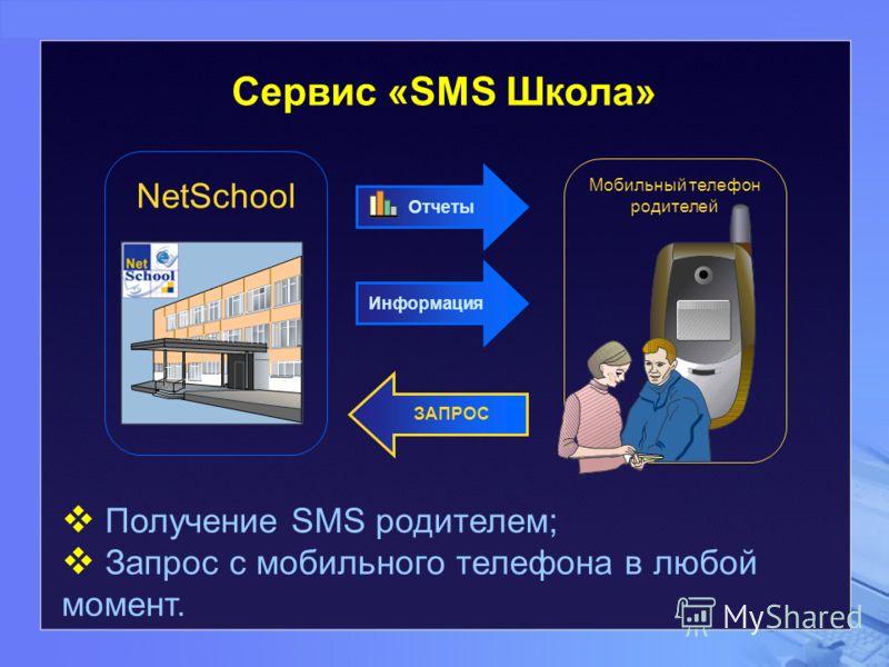 Мобильный телефон родителей ИнформацияОтчеты ЗАПРОС Сервис «SMS Школа» Получение SMS родителем; Запрос с мобильного телефона в любой момент. NetSchool