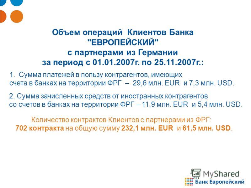Объем операций Клиентов Банка