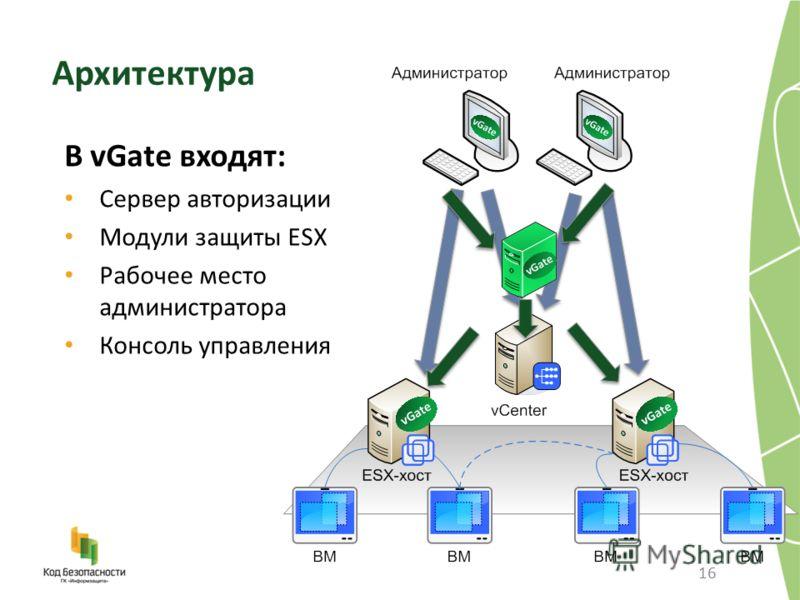 16 В vGate входят: Сервер авторизации Модули защиты ESX Рабочее место администратора Консоль управления Архитектура