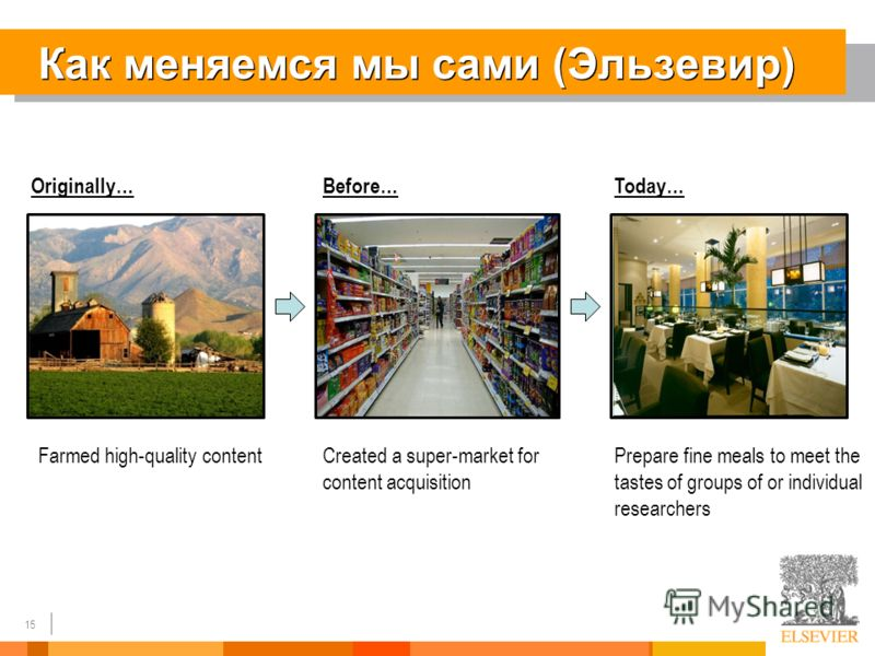 15 Originally…Before…Today… Farmed high-quality contentCreated a super-market for content acquisition Prepare fine meals to meet the tastes of groups of or individual researchers Как меняемся мы сами (Эльзевир)