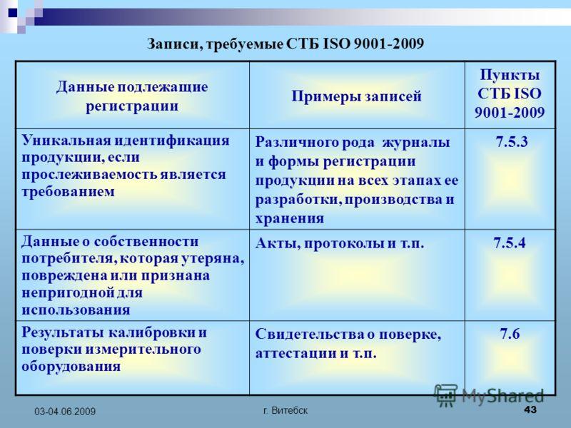 г. Витебск 43 03-04.06.2009 Записи, требуемые СТБ ISO 9001-2009 Данные подлежащие регистрации Примеры записей Пункты СТБ ISO 9001-2009 Уникальная идентификация продукции, если прослеживаемость является требованием Различного рода журналы и формы реги