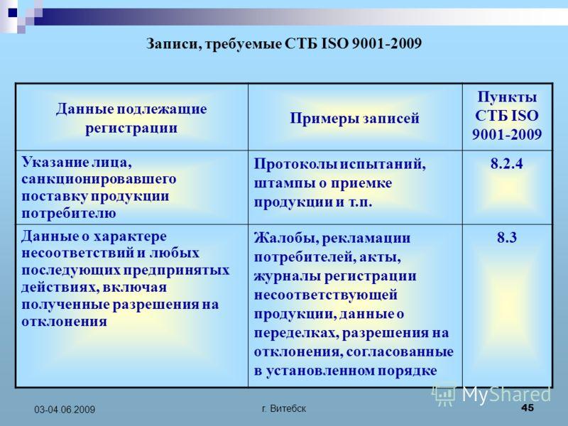 г. Витебск 45 03-04.06.2009 Записи, требуемые СТБ ISO 9001-2009 Данные подлежащие регистрации Примеры записей Пункты СТБ ISO 9001-2009 Указание лица, санкционировавшего поставку продукции потребителю Протоколы испытаний, штампы о приемке продукции и