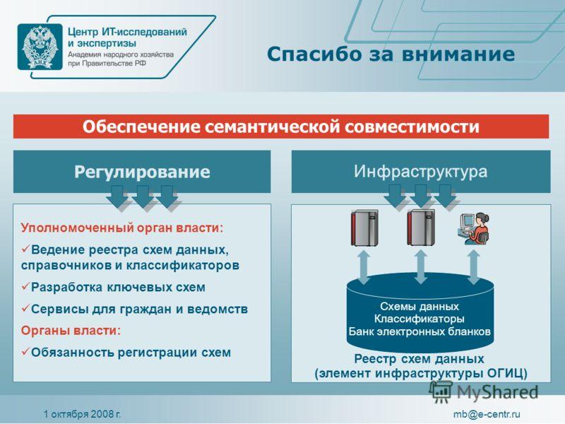 1 октября 2008 г.mb@e-centr.ru Спасибо за внимание Регулирование Инфраструктура Уполномоченный орган власти: Ведение реестра схем данных, справочников и классификаторов Разработка ключевых схем Сервисы для граждан и ведомств Органы власти: Обязанност