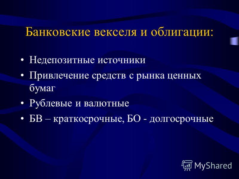 Банковские векселя и облигации: Недепозитные источники Привлечение средств с рынка ценных бумаг Рублевые и валютные БВ – краткосрочные, БО - долгосрочные