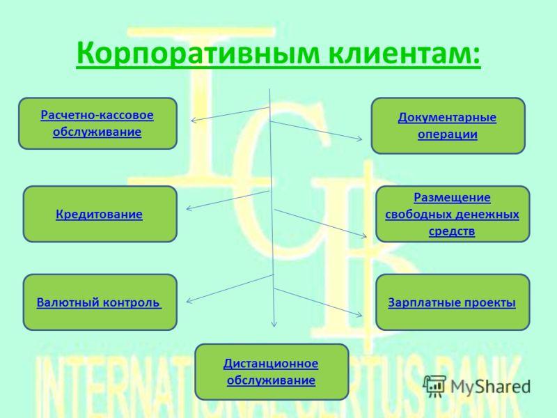 Корпоративным клиентам: Расчетно-кассовое обслуживание Документарные операции Кредитование Валютный контроль Зарплатные проекты Размещение свободных денежных средств Дистанционное обслуживание