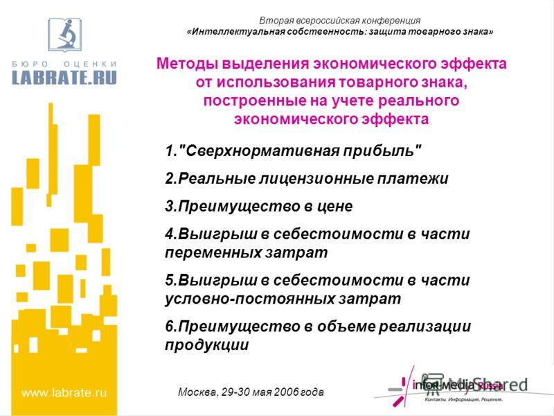 Москва, 29-30 мая 2006 года Методы выделения экономического эффекта от использования товарного знака, построенные на учете реального экономического эффекта Вторая всероссийская конференция «Интеллектуальная собственность: защита товарного знака» 1.