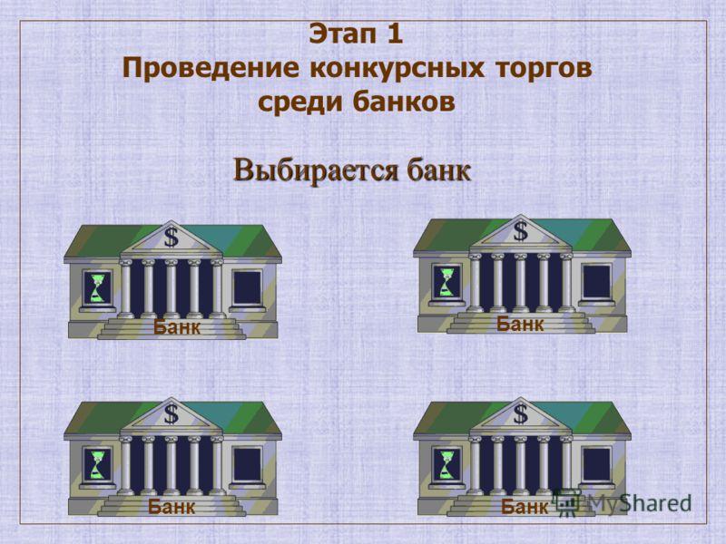 Этап 1 Проведение конкурсных торгов среди банков Выбирается банк Банк