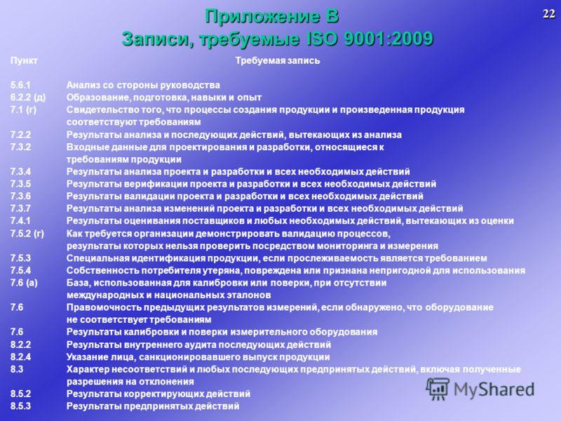 Приложение В Записи, требуемые ISO 9001:2009 Записи, требуемые ISO 9001:2009 ПунктТребуемая запись 5.6.1Анализ со стороны руководства 6.2.2 (д)Образование, подготовка, навыки и опыт 7.1 (г)Свидетельство того, что процессы создания продукции и произве