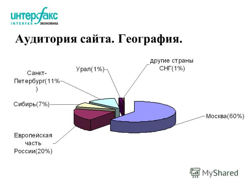 Аудитория сайта. География.