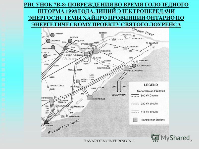 HAVARD ENGINEERING INC.12 РИСУНОК 7B-8: ПОВРЕЖДЕНИЯ ВО ВРЕМЯ ГОЛОЛЕДНОГО ШТОРМА 1998 ГОДА ЛИНИЙ ЭЛЕКТРОПЕРЕДАЧИ ЭНЕРГОСИСТЕМЫ ХАЙДРО ПРОВИНЦИИ ОНТАРИО ПО ЭНЕРГЕТИЧЕСКОМУ ПРОЕКТУ СВЯТОГО ЛОУРЕНСА
