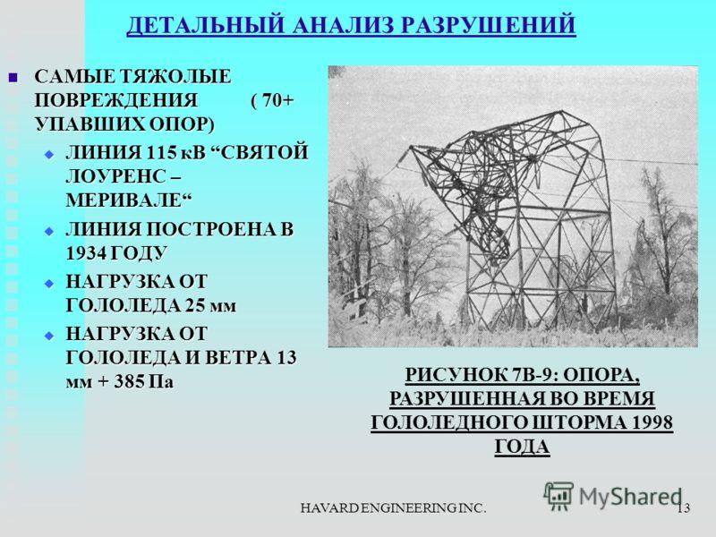 HAVARD ENGINEERING INC.13 ДЕТАЛЬНЫЙ АНАЛИЗ РАЗРУШЕНИЙ САМЫЕ ТЯЖОЛЫЕ ПОВРЕЖДЕНИЯ ( 70+ УПАВШИХ ОПОР) САМЫЕ ТЯЖОЛЫЕ ПОВРЕЖДЕНИЯ ( 70+ УПАВШИХ ОПОР) ЛИНИЯ 115 кВ СВЯТОЙ ЛОУРЕНС – МЕРИВАЛЕ ЛИНИЯ 115 кВ СВЯТОЙ ЛОУРЕНС – МЕРИВАЛЕ ЛИНИЯ ПОСТРОЕНА В 1934 ГОД