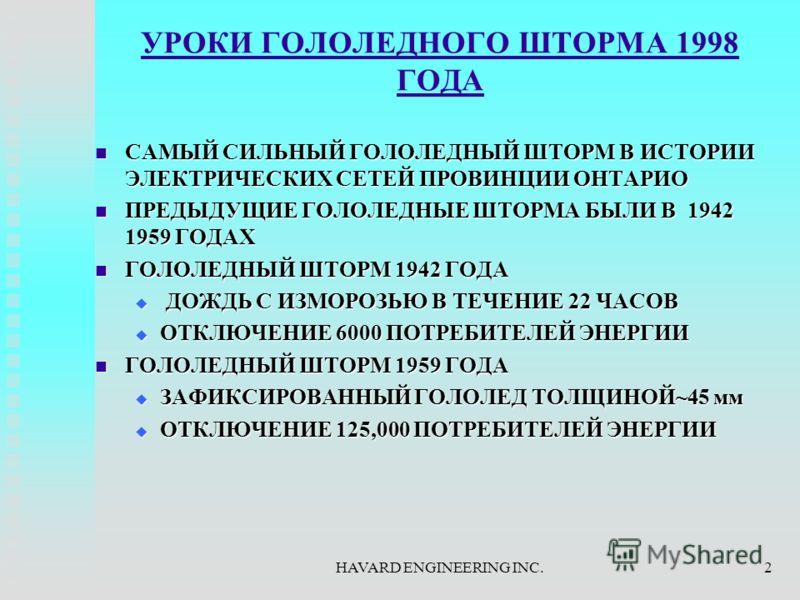 HAVARD ENGINEERING INC.2 УРОКИ ГОЛОЛЕДНОГО ШТОРМА 1998 ГОДА САМЫЙ СИЛЬНЫЙ ГОЛОЛЕДНЫЙ ШТОРМ В ИСТОРИИ ЭЛЕКТРИЧЕСКИХ СЕТЕЙ ПРОВИНЦИИ ОНТАРИО САМЫЙ СИЛЬНЫЙ ГОЛОЛЕДНЫЙ ШТОРМ В ИСТОРИИ ЭЛЕКТРИЧЕСКИХ СЕТЕЙ ПРОВИНЦИИ ОНТАРИО ПРЕДЫДУЩИЕ ГОЛОЛЕДНЫЕ ШТОРМА БЫЛ