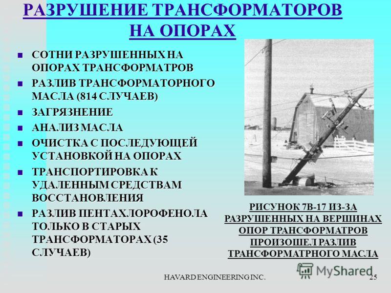 HAVARD ENGINEERING INC.25 РАЗРУШЕНИЕ ТРАНСФОРМАТОРОВ НА ОПОРАХ СОТНИ РАЗРУШЕННЫХ НА ОПОРАХ ТРАНСФОРМАТРОВ СОТНИ РАЗРУШЕННЫХ НА ОПОРАХ ТРАНСФОРМАТРОВ РАЗЛИВ ТРАНСФОРМАТОРНОГО МАСЛА (814 СЛУЧАЕВ) РАЗЛИВ ТРАНСФОРМАТОРНОГО МАСЛА (814 СЛУЧАЕВ) ЗАГРЯЗНЕНИЕ