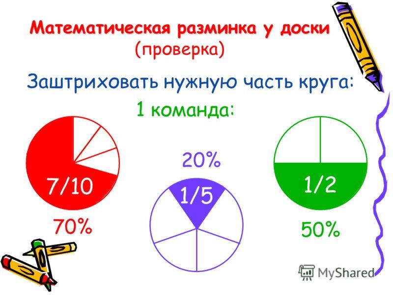 Математическая разминка у доски Математическая разминка у доски (проверка) Заштриховать нужную часть круга: 1 команда: 70% 50% 20% 7/10 1/5 1/2