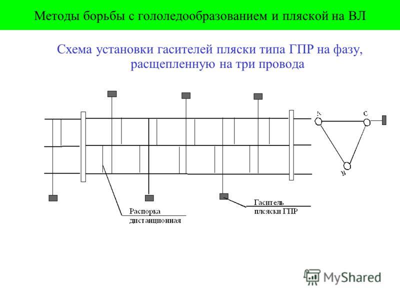 Методы борьбы с гололедообразованием и пляской на ВЛ Схема установки гасителей пляски типа ГПР на фазу, расщепленную на три провода