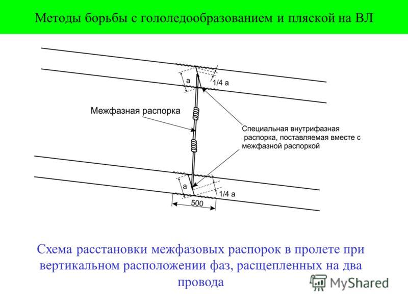 Методы борьбы с гололедообразованием и пляской на ВЛ Схема расстановки межфазовых распорок в пролете при вертикальном расположении фаз, расщепленных на два провода