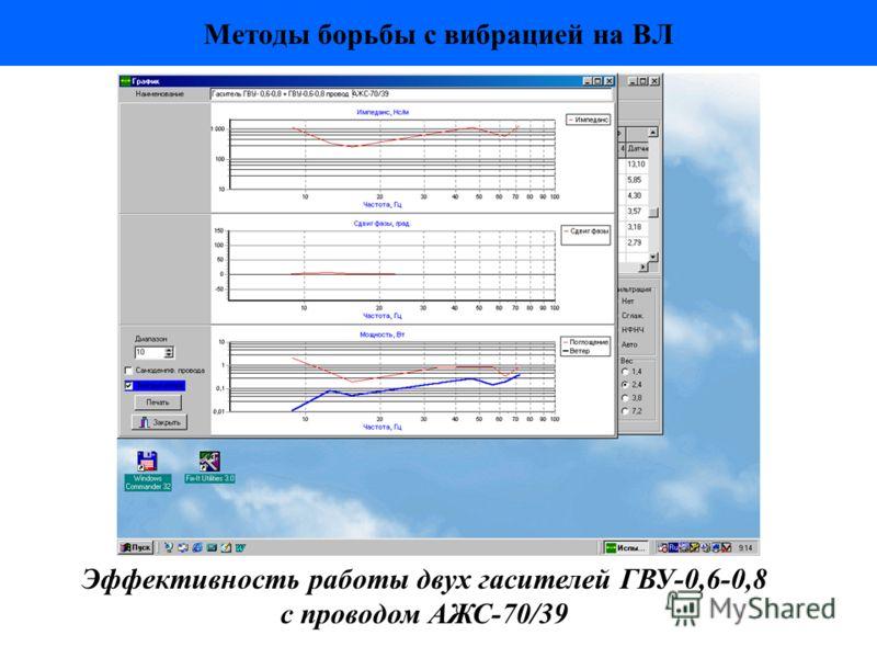 Эффективность работы двух гасителей ГВУ-0,6-0,8 с проводом АЖС-70/39