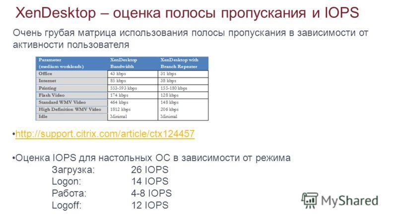 XenDesktop – оценка полосы пропускания и IOPS Очень грубая матрица использования полосы пропускания в зависимости от активности пользователя http://support.citrix.com/article/ctx124457 Оценка IOPS для настольных ОС в зависимости от режима Загрузка:26