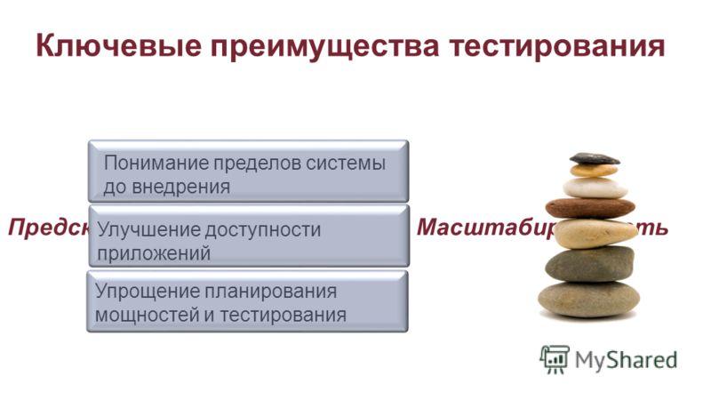 Ключевые преимущества тестирования Предсказуемость | Надёжность | Масштабируемость Улучшение доступности приложений Упрощение планирования мощностей и тестирования Понимание пределов системы до внедрения