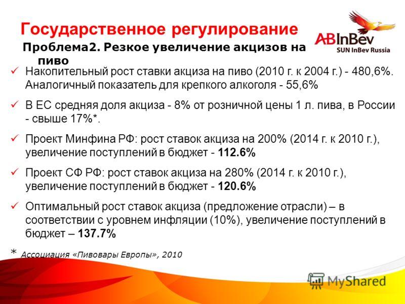 ©Anheuser-Busch InBev Государственное регулирование Накопительный рост ставки акциза на пиво (2010 г. к 2004 г.) - 480,6%. Аналогичный показатель для крепкого алкоголя - 55,6% В ЕС средняя доля акциза - 8% от розничной цены 1 л. пива, в России - свыш