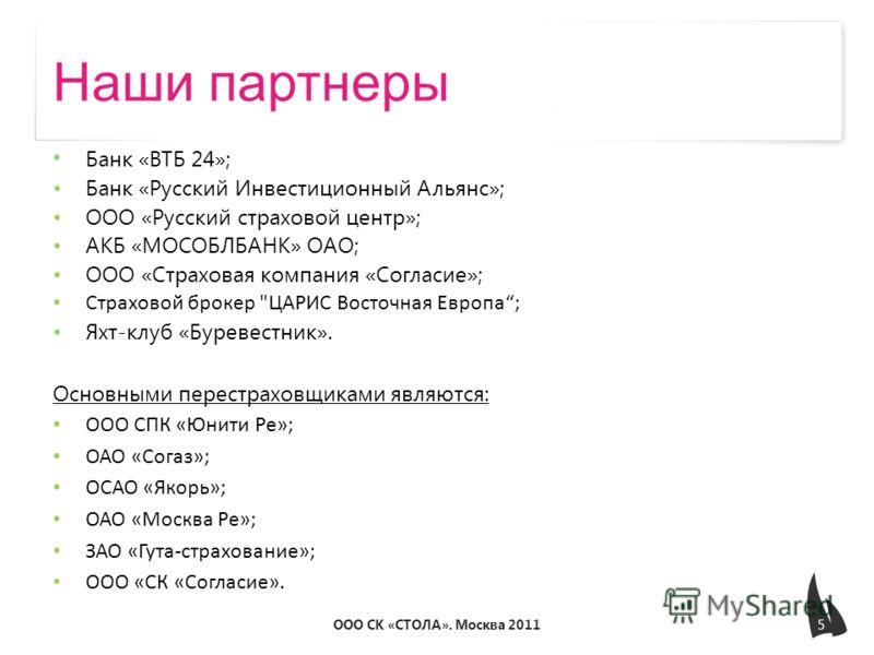 Наши партнеры Банк «ВТБ 24»; Банк «Русский Инвестиционный Альянс»; ООО «Русский страховой центр»; АКБ «МОСОБЛБАНК» ОАО; ООО «Cтраховая компания «Согласие»; Страховой брокер