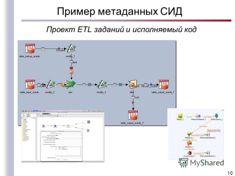 Пример метаданных СИД Проект ETL заданий и исполняемый код 10