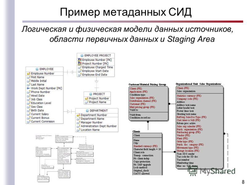 Пример метаданных СИД 8 Логическая и физическая модели данных источников, области первичных данных и Staging Area