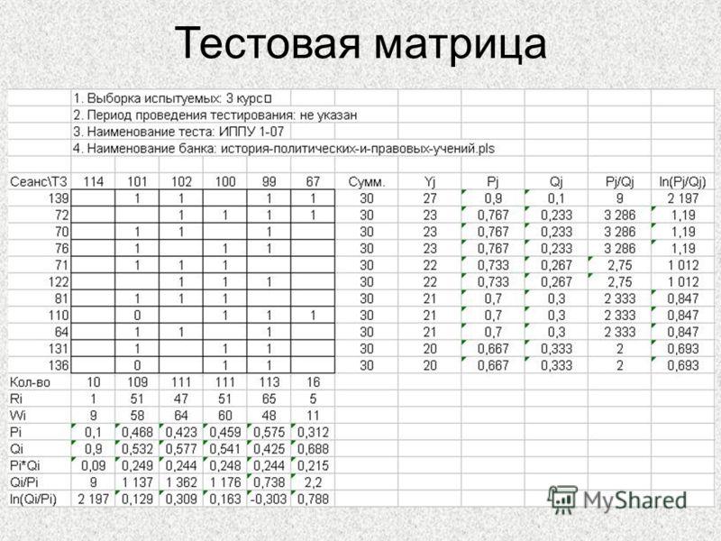 Тестовая матрица