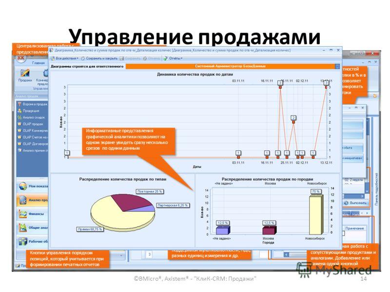 Управление продажами ©BMicro®, Axistem® -
