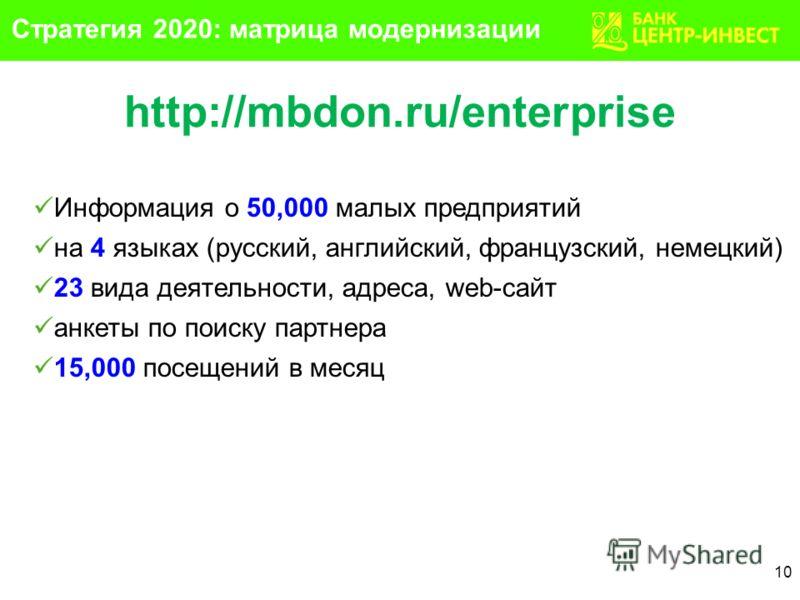 10 http://mbdon.ru/enterprise Стратегия 2020: матрица модернизации Информация о 50,000 малых предприятий на 4 языках (русский, английский, французский, немецкий) 23 вида деятельности, адреса, web-сайт анкеты по поиску партнера 15,000 посещений в меся