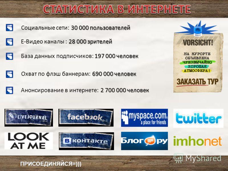 30 000 пользователей Социальные сети: 30 000 пользователей 28 000 зрителей E-Видео каналы : 28 000 зрителей 197 000 человек База данных подписчиков: 197 000 человек 690 000 человек Охват по флэш баннерам: 690 000 человек 2 700 000 человек Анонсирован