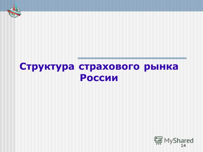 14 Структура страхового рынка России